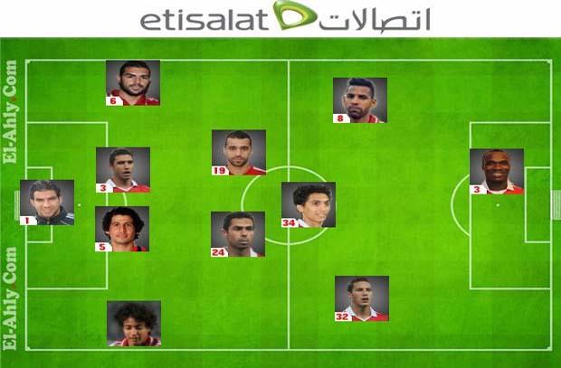 انت المدرب العب مع El Ahly Com واختار تشكيل الأهلي ضد الإسماعيلي الأهلى كوم